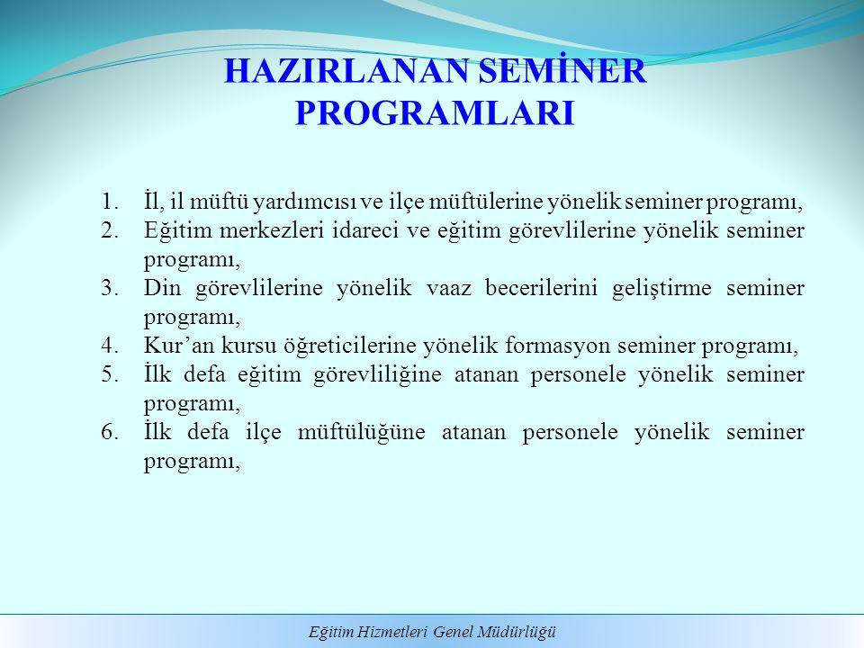 Eğitim Hizmetleri Genel Müdürlüğü HAZIRLANAN SEMİNER PROGRAMLARI 1.İl, il müftü yardımcısı ve ilçe müftülerine yönelik seminer programı, 2.Eğitim merk