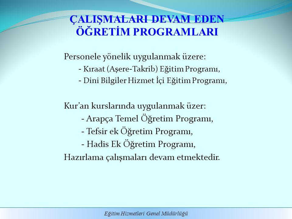 Eğitim Hizmetleri Genel Müdürlüğü ÇALIŞMALARI DEVAM EDEN ÖĞRETİM PROGRAMLARI Personele yönelik uygulanmak üzere: - Kıraat (Aşere-Takrib) Eğitim Progra