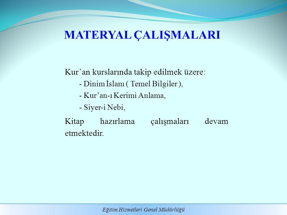 Eğitim Hizmetleri Genel Müdürlüğü MATERYAL ÇALIŞMALARI Kur'an kurslarında takip edilmek üzere: - Dinim İslam ( Temel Bilgiler ), - Kur'an-ı Kerimi Anl