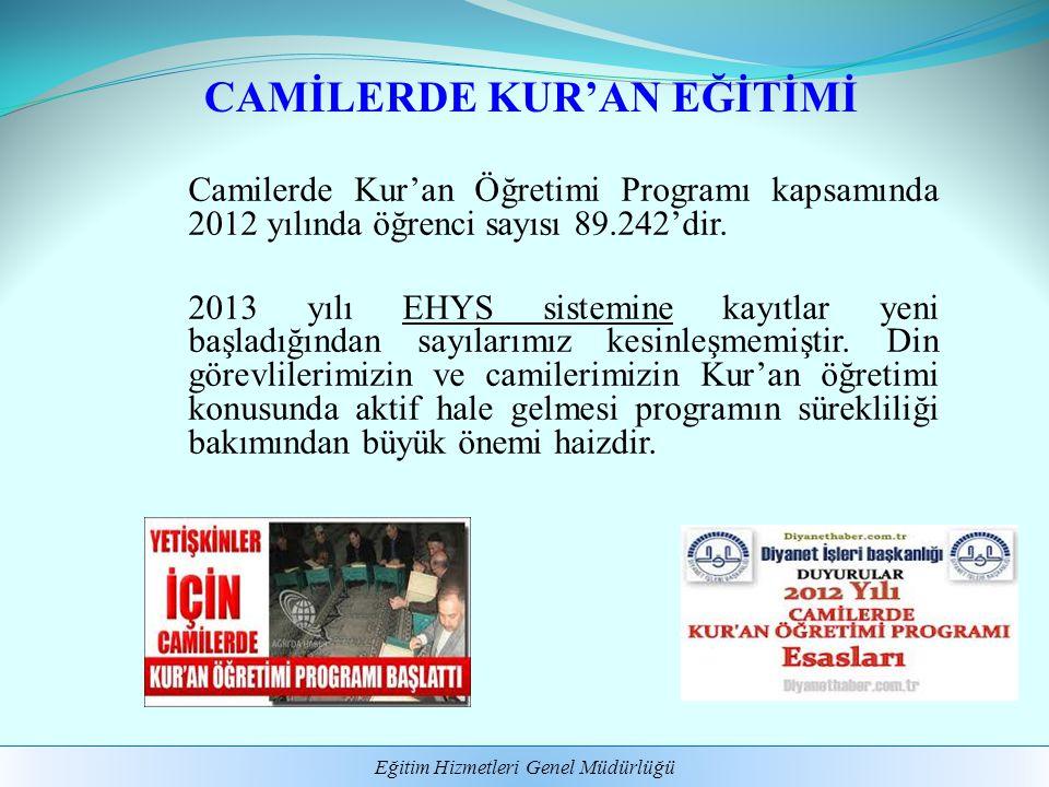Eğitim Hizmetleri Genel Müdürlüğü CAMİLERDE KUR'AN EĞİTİMİ Camilerde Kur'an Öğretimi Programı kapsamında 2012 yılında öğrenci sayısı 89.242'dir. 2013