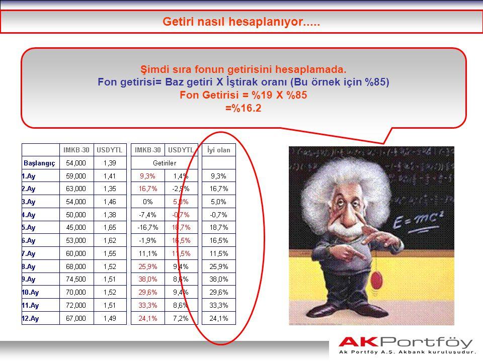 Getiri nasıl hesaplanıyor..... Şimdi sıra fonun getirisini hesaplamada. Fon getirisi= Baz getiri X İştirak oranı (Bu örnek için %85) Fon Getirisi = %1