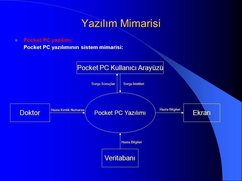 Yazılım Mimarisi  Pocket PC yazılımı: Pocket PC yazılımının sistem mimarisi: Ekran Veritabanı Pocket PC Kullanıcı Arayüzü Hasta Kimlik Numarası Pocke
