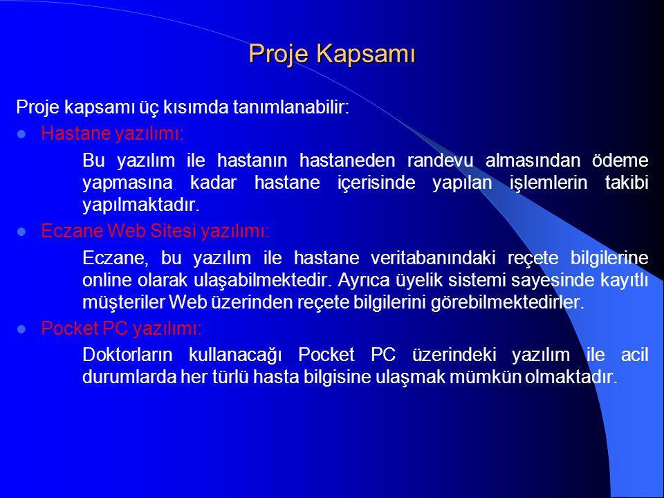 Proje Kapsamı Proje kapsamı üç kısımda tanımlanabilir:  Hastane yazılımı: Bu yazılım ile hastanın hastaneden randevu almasından ödeme yapmasına kadar