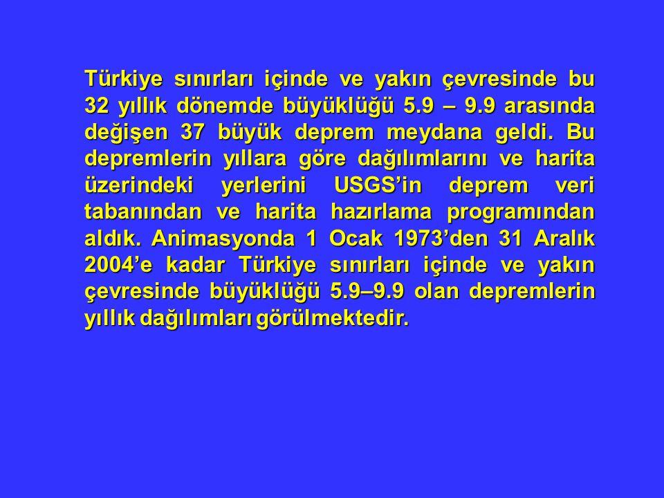 Türkiye sınırları içinde ve yakın çevresinde bu 32 yıllık dönemde büyüklüğü 5.9 – 9.9 arasında değişen 37 büyük deprem meydana geldi. Bu depremlerin y