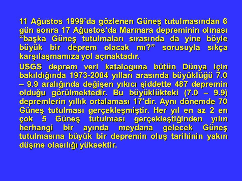 """11 Ağustos 1999'da gözlenen Güneş tutulmasından 6 gün sonra 17 Ağustos'da Marmara depreminin olması """"başka Güneş tutulmaları sırasında da yine böyle b"""