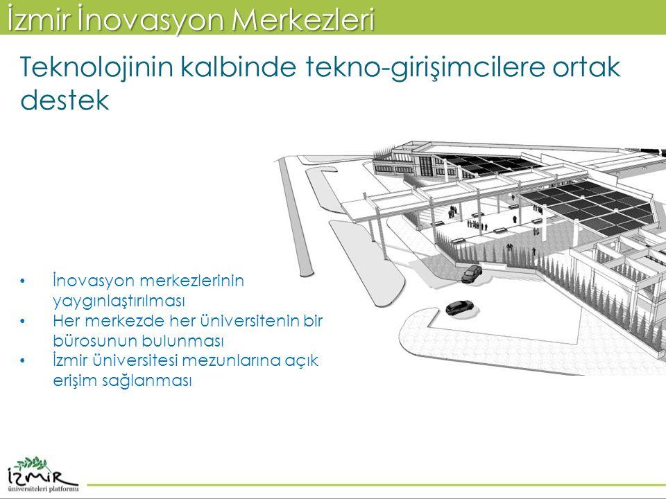 Teknolojinin kalbinde tekno-girişimcilere ortak destek İzmir İnovasyon Merkezleri • İnovasyon merkezlerinin yaygınlaştırılması • Her merkezde her üniv