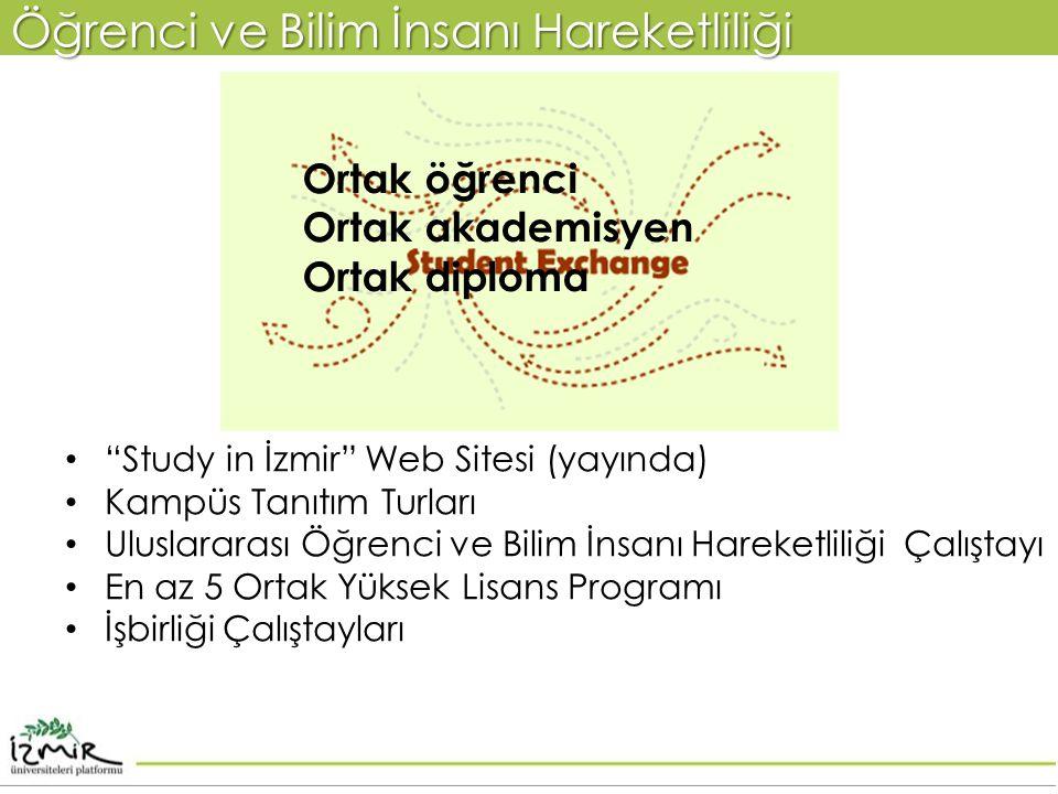 """Öğrenci ve Bilim İnsanı Hareketliliği Ortak öğrenci Ortak akademisyen Ortak diploma • """"Study in İzmir"""" Web Sitesi (yayında) • Kampüs Tanıtım Turları •"""