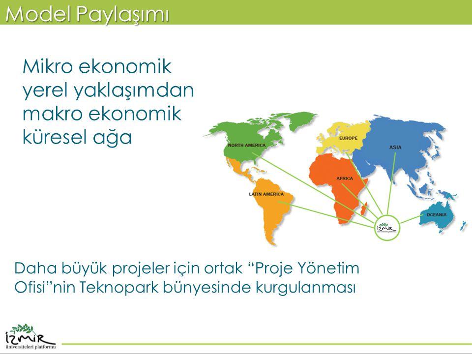 """Model Paylaşımı Mikro ekonomik yerel yaklaşımdan makro ekonomik küresel ağa Daha büyük projeler için ortak """"Proje Yönetim Ofisi""""nin Teknopark bünyesin"""