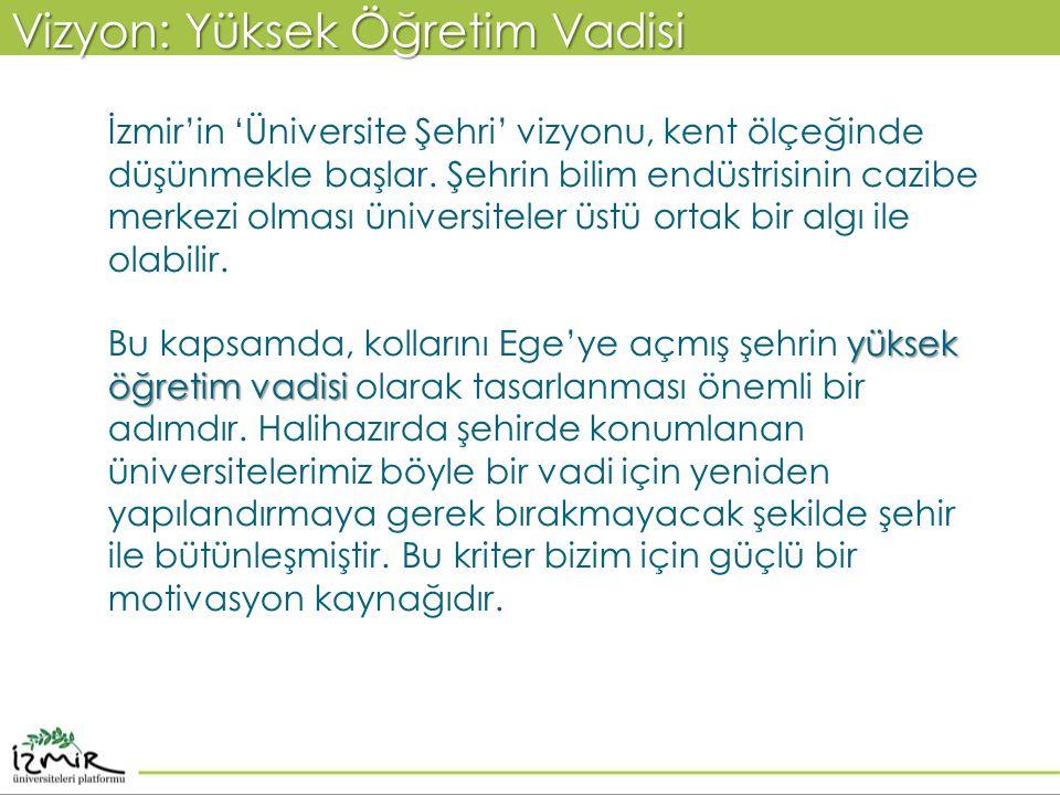 Vizyon: Yüksek Öğretim Vadisi İzmir'in 'Üniversite Şehri' vizyonu, kent ölçeğinde düşünmekle başlar. Şehrin bilim endüstrisinin cazibe merkezi olması