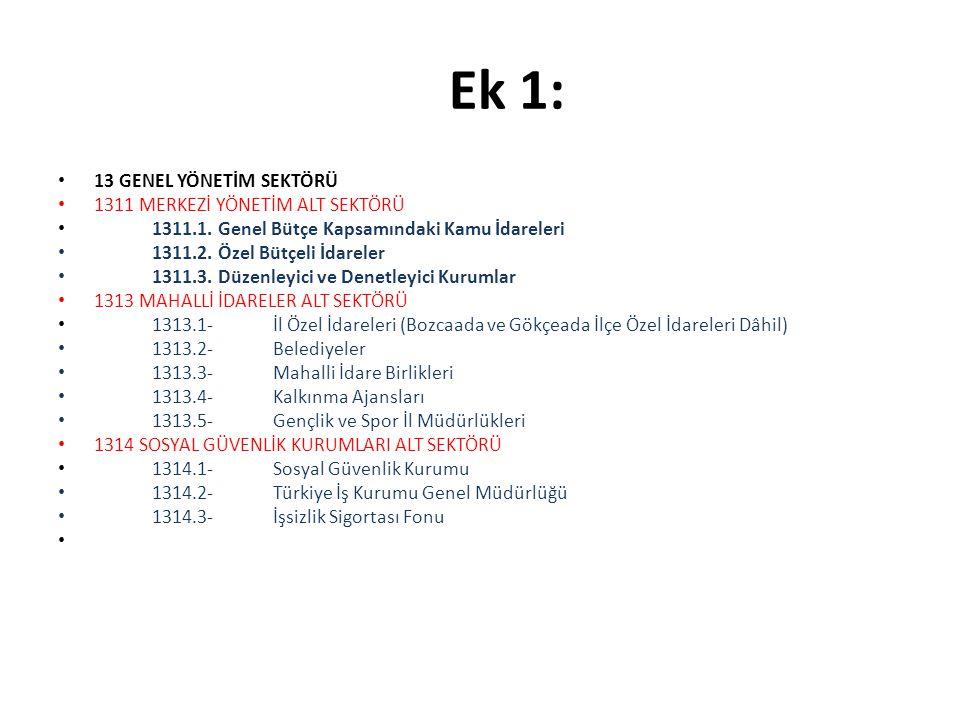Ek 1: • 13 GENEL YÖNETİM SEKTÖRÜ • 1311 MERKEZİ YÖNETİM ALT SEKTÖRÜ • 1311.1. Genel Bütçe Kapsamındaki Kamu İdareleri • 1311.2. Özel Bütçeli İdareler