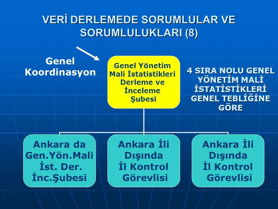 VERİ DERLEMEDE SORUMLULAR VE SORUMLULUKLARI (8) Genel Yönetim Mali İstatistikleri Derleme ve İnceleme Şubesi Ankara da Gen.Yön.Mali İst. Der. İnc.Şube
