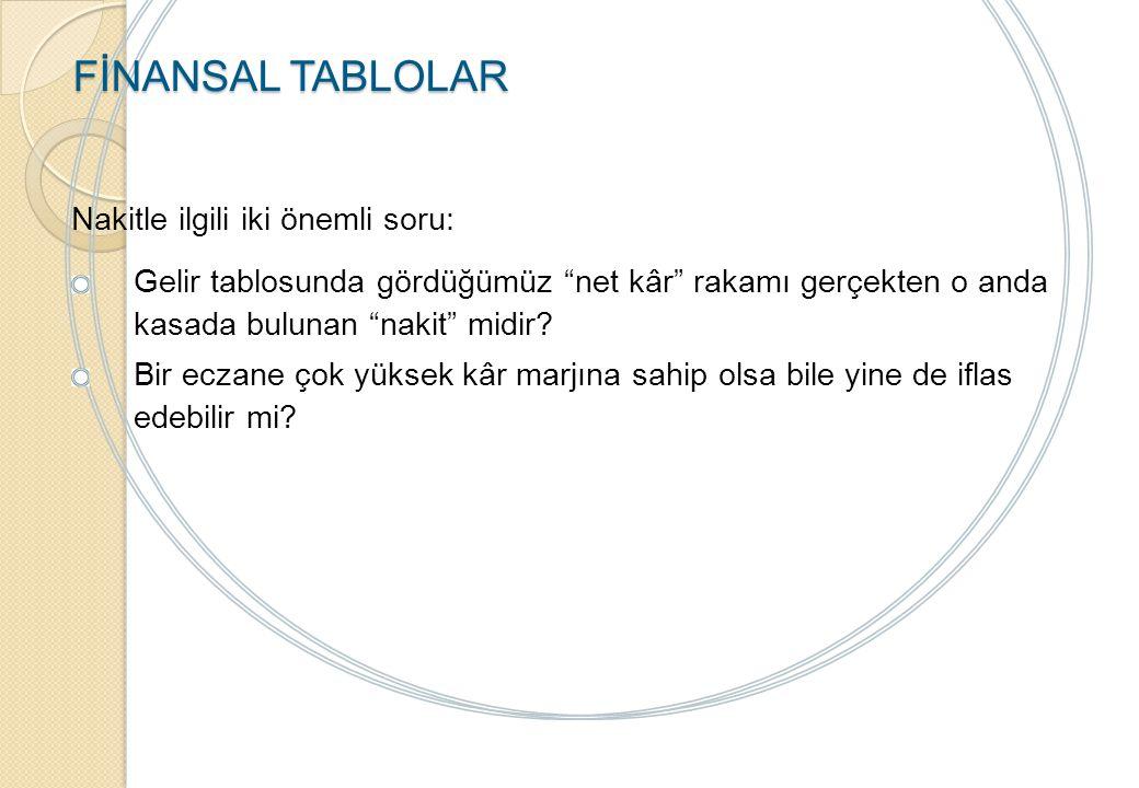Kâr nakit değildir!!! FİNANSAL TABLOLAR