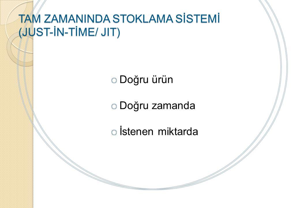 TAM ZAMANINDA STOKLAMA SİSTEMİ (JUST-İN-TİME/ JIT) Japonlar tarafından geliştirilmiş bir yöntem (Toyota Üretim Sistemi).