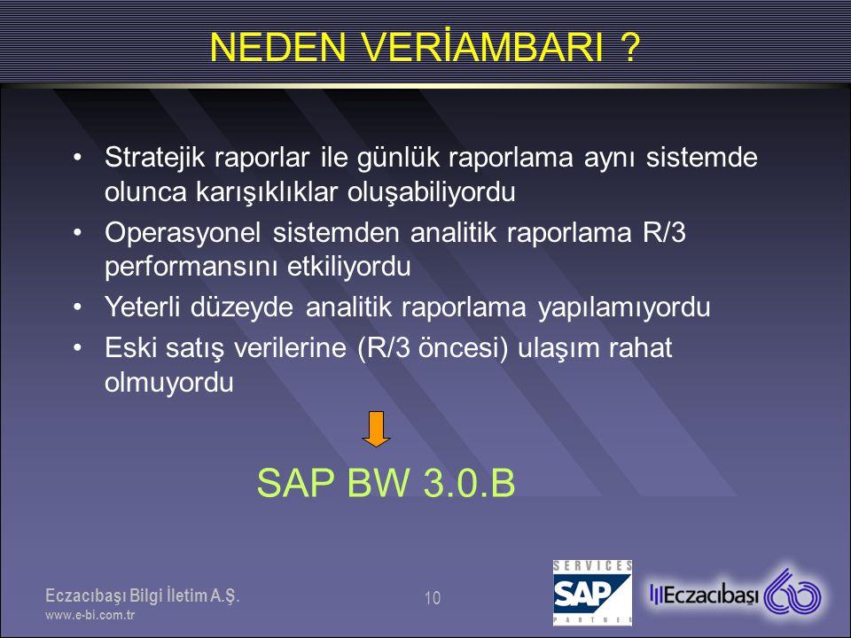 Eczacıbaşı Bilgi İletim A.Ş. www.e-bi.com.tr 10 NEDEN VERİAMBARI ? •Stratejik raporlar ile günlük raporlama aynı sistemde olunca karışıklıklar oluşabi