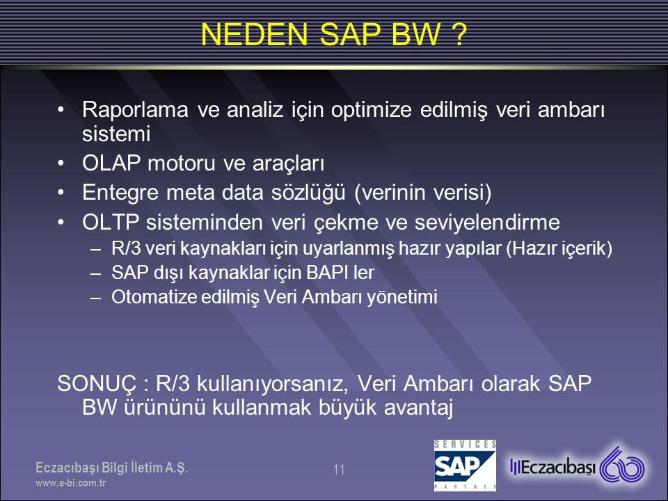 Eczacıbaşı Bilgi İletim A.Ş. www.e-bi.com.tr 11 NEDEN SAP BW ? •Raporlama ve analiz için optimize edilmiş veri ambarı sistemi •OLAP motoru ve araçları