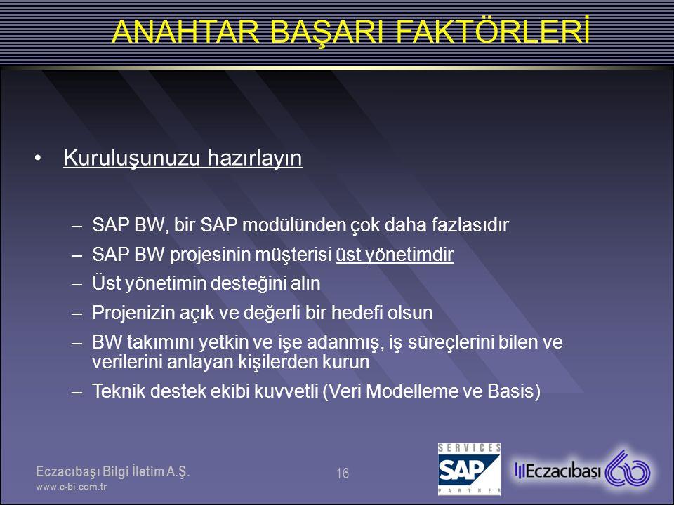 Eczacıbaşı Bilgi İletim A.Ş. www.e-bi.com.tr 16 •Kuruluşunuzu hazırlayın –SAP BW, bir SAP modülünden çok daha fazlasıdır –SAP BW projesinin müşterisi
