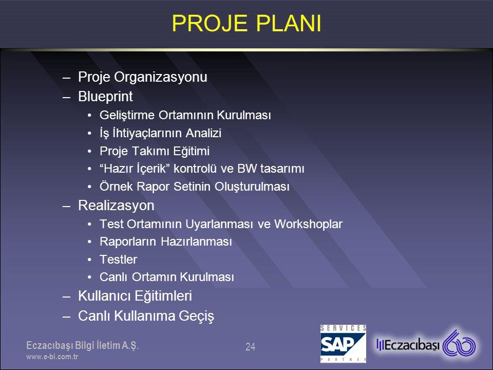 Eczacıbaşı Bilgi İletim A.Ş. www.e-bi.com.tr 24 PROJE PLANI –Proje Organizasyonu –Blueprint •Geliştirme Ortamının Kurulması •İş İhtiyaçlarının Analizi