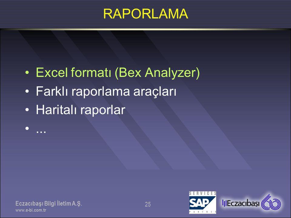 Eczacıbaşı Bilgi İletim A.Ş. www.e-bi.com.tr 25 •Excel formatı (Bex Analyzer) •Farklı raporlama araçları •Haritalı raporlar •... RAPORLAMA