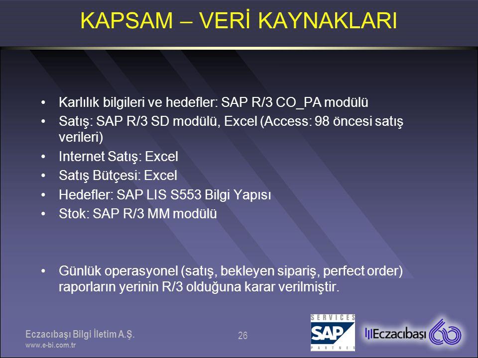 Eczacıbaşı Bilgi İletim A.Ş. www.e-bi.com.tr 26 KAPSAM – VERİ KAYNAKLARI •Karlılık bilgileri ve hedefler: SAP R/3 CO_PA modülü •Satış: SAP R/3 SD modü