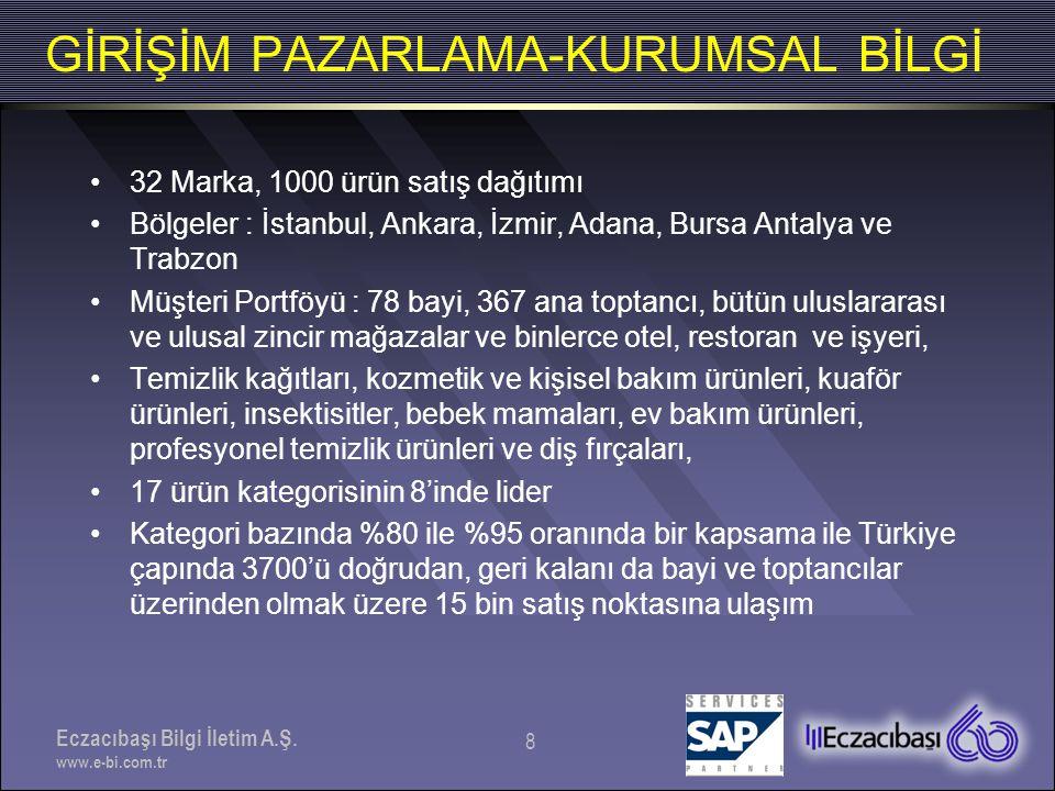 Eczacıbaşı Bilgi İletim A.Ş. www.e-bi.com.tr 8 GİRİŞİM PAZARLAMA-KURUMSAL BİLGİ •32 Marka, 1000 ürün satış dağıtımı •Bölgeler : İstanbul, Ankara, İzmi