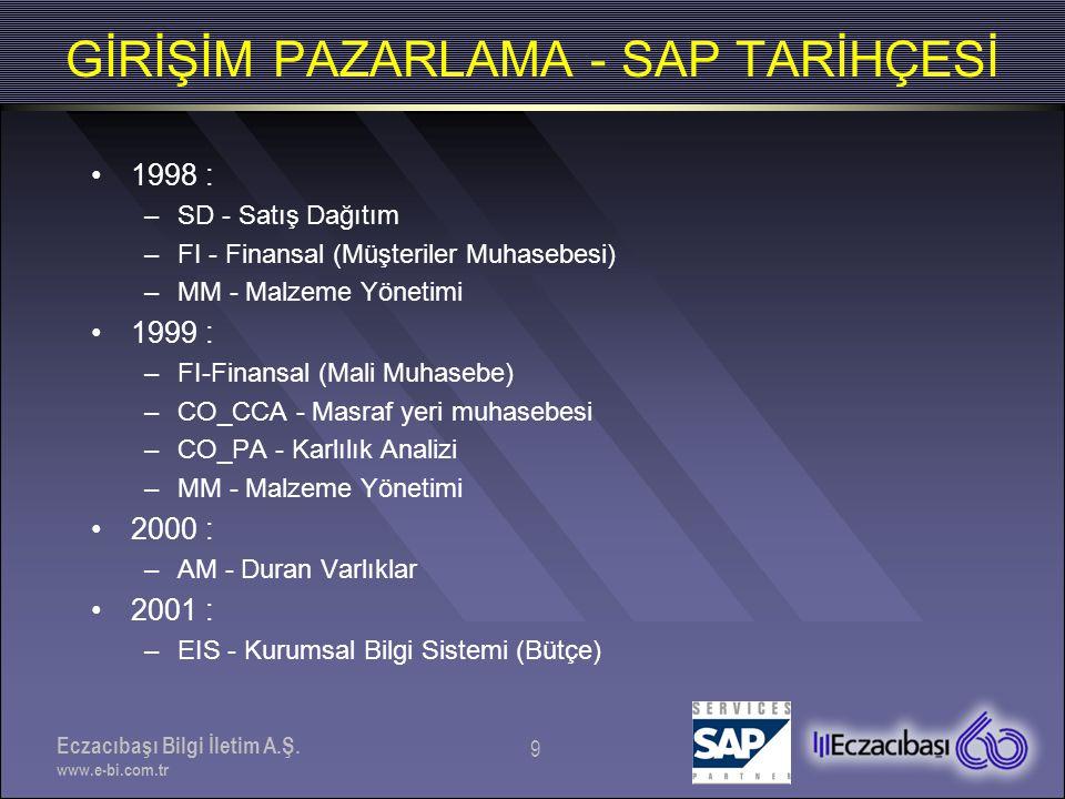 Eczacıbaşı Bilgi İletim A.Ş.www.e-bi.com.tr 10 NEDEN VERİAMBARI .
