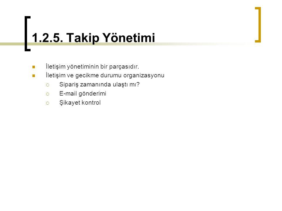 1.2.5.Takip Yönetimi  İletişim yönetiminin bir parçasıdır.