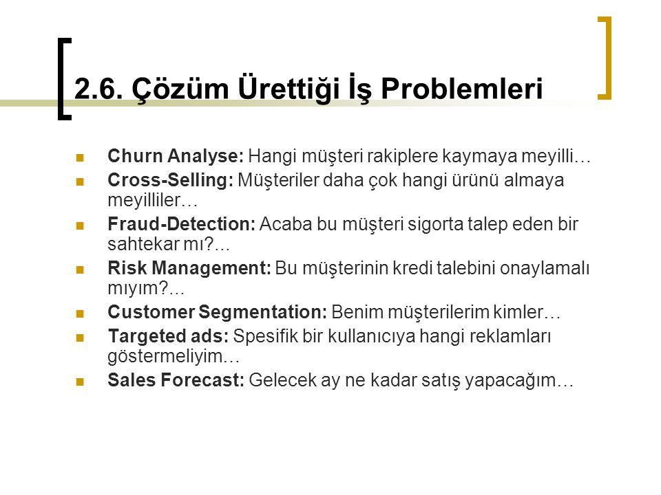 2.6. Çözüm Ürettiği İş Problemleri  Churn Analyse: Hangi müşteri rakiplere kaymaya meyilli…  Cross-Selling: Müşteriler daha çok hangi ürünü almaya m