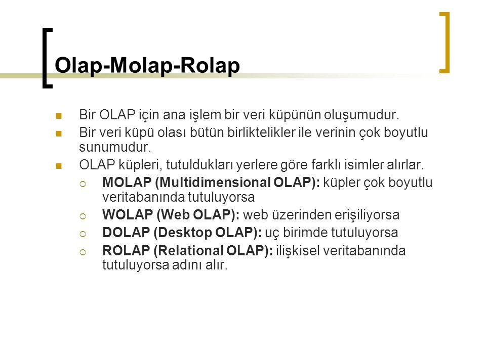 Olap-Molap-Rolap  Bir OLAP için ana işlem bir veri küpünün oluşumudur.