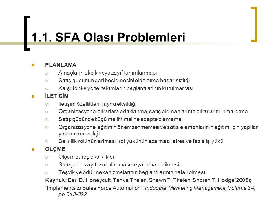 1.1. SFA Olası Problemleri  PLANLAMA  Amaçların eksik veya zayıf tanımlanması  Satış gücünün geri beslemesini elde etme başarısızlığı  Karşı fonks