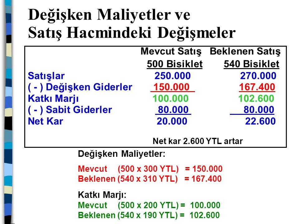 Değişken Maliyetler ve Satış Hacmindeki Değişmeler Değişken Maliyetler: Mevcut (500 x 300 YTL) = 150.000 Beklenen (540 x 310 YTL) = 167.400 Katkı Marj