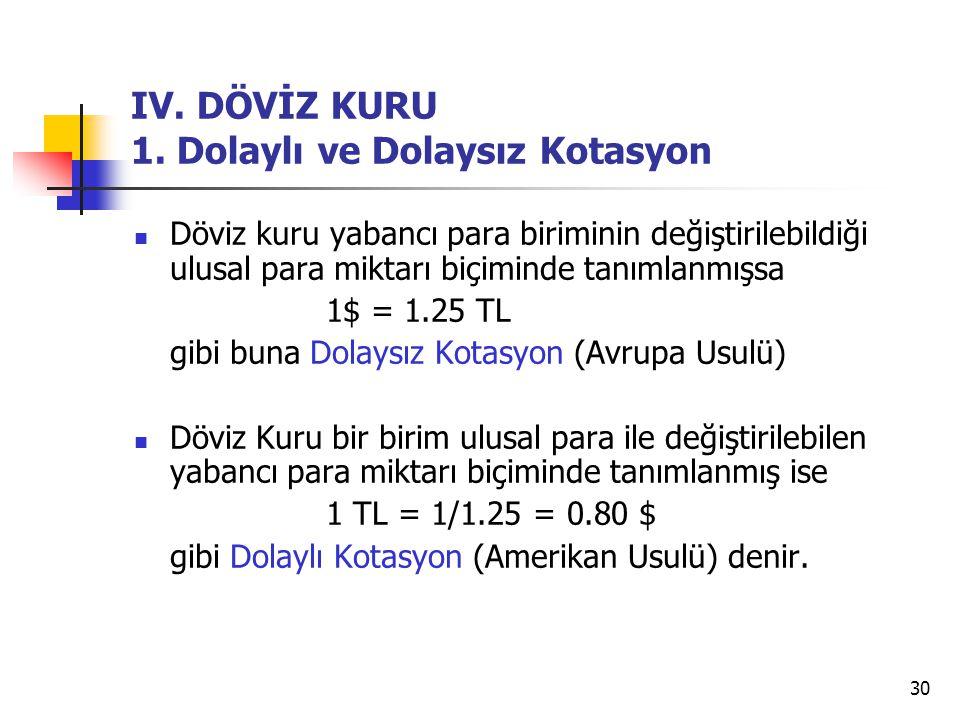 30 IV.DÖVİZ KURU 1.