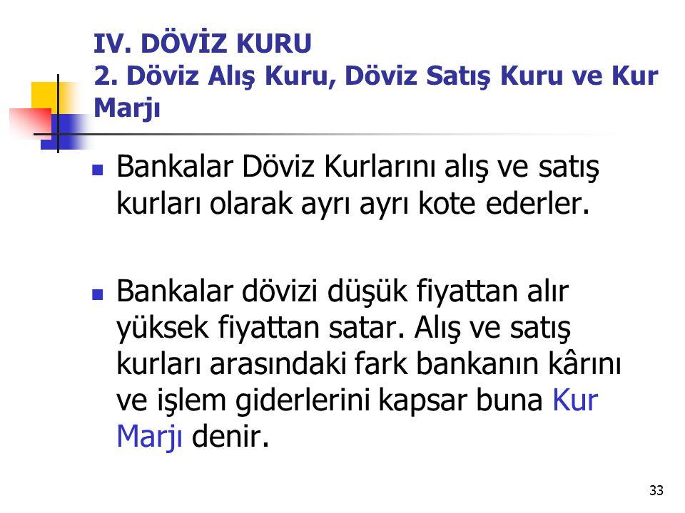 33 IV. DÖVİZ KURU 2. Döviz Alış Kuru, Döviz Satış Kuru ve Kur Marjı  Bankalar Döviz Kurlarını alış ve satış kurları olarak ayrı ayrı kote ederler. 