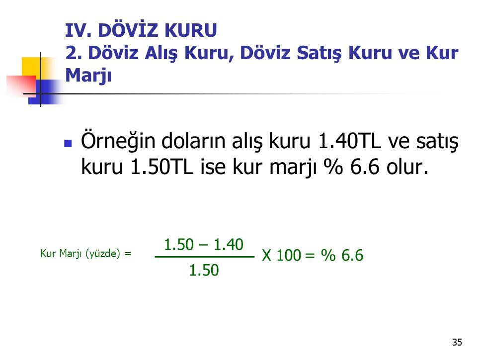 35 IV. DÖVİZ KURU 2. Döviz Alış Kuru, Döviz Satış Kuru ve Kur Marjı  Örneğin doların alış kuru 1.40TL ve satış kuru 1.50TL ise kur marjı % 6.6 olur.