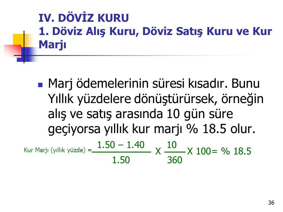 36 IV.DÖVİZ KURU 1.