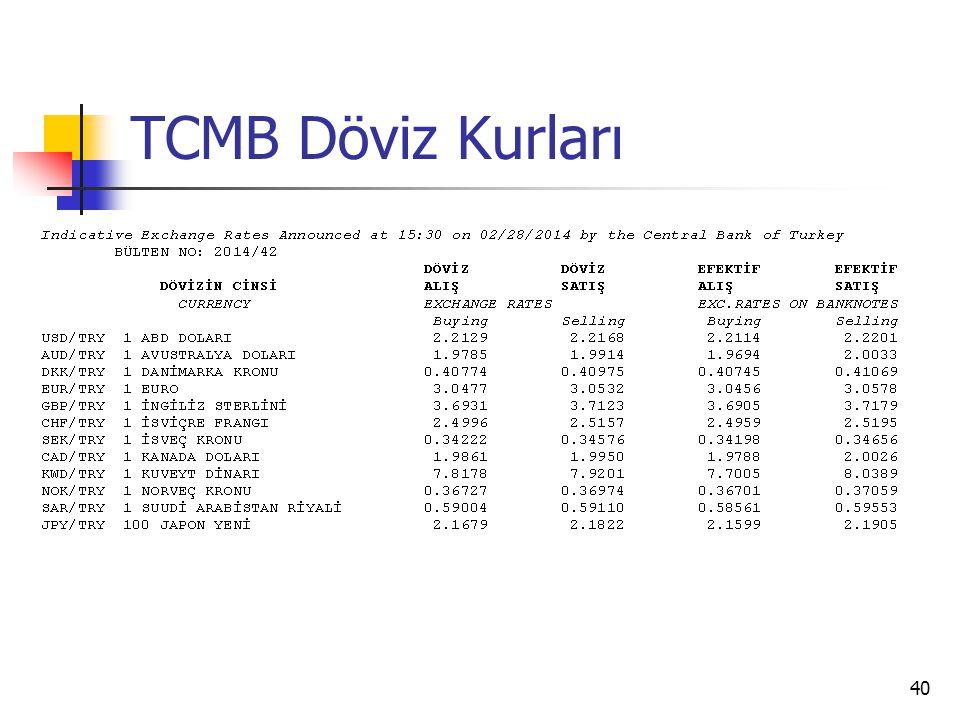 TCMB Döviz Kurları 40
