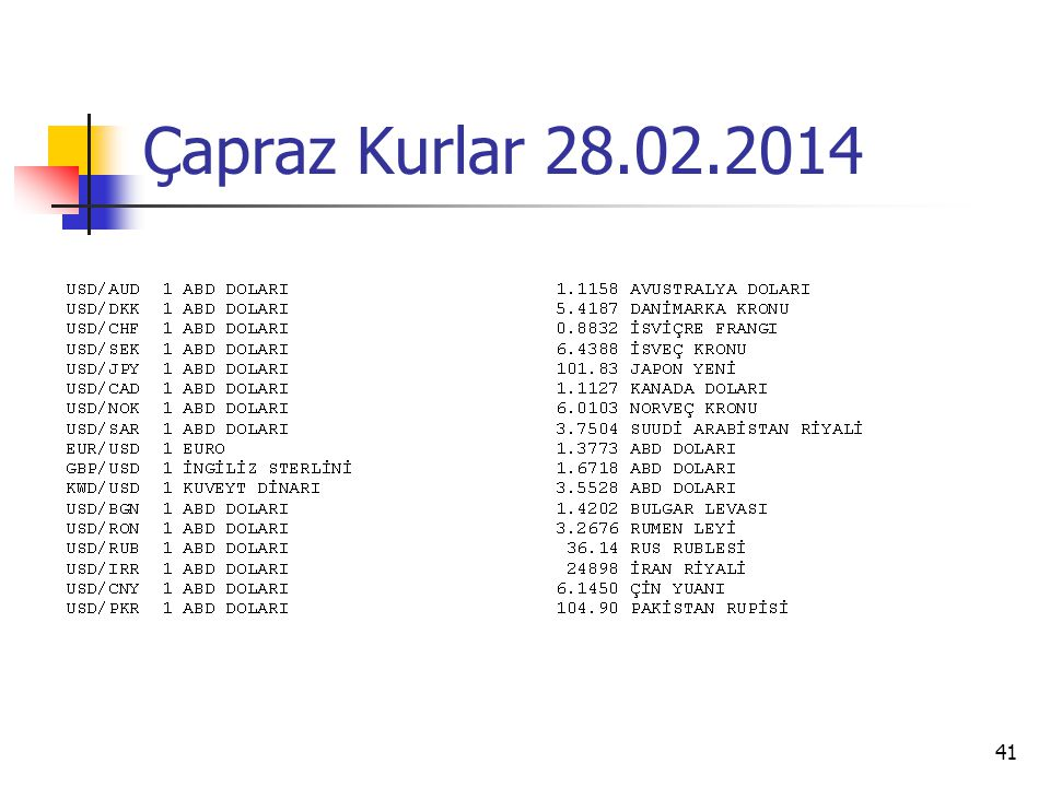 Çapraz Kurlar 28.02.2014 41