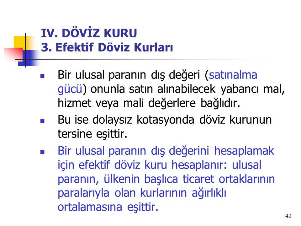 42 IV.DÖVİZ KURU 3.