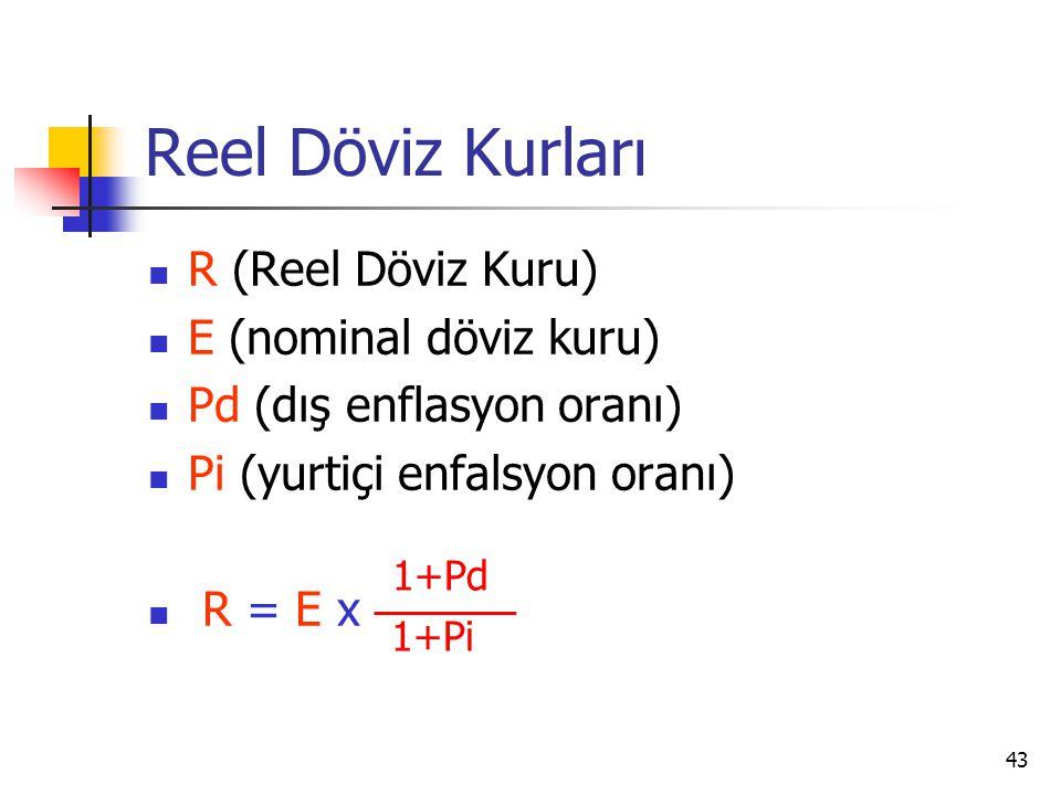 43 Reel Döviz Kurları  R (Reel Döviz Kuru)  E (nominal döviz kuru)  Pd (dış enflasyon oranı)  Pi (yurtiçi enfalsyon oranı)  R = E x 1+Pd 1+Pi