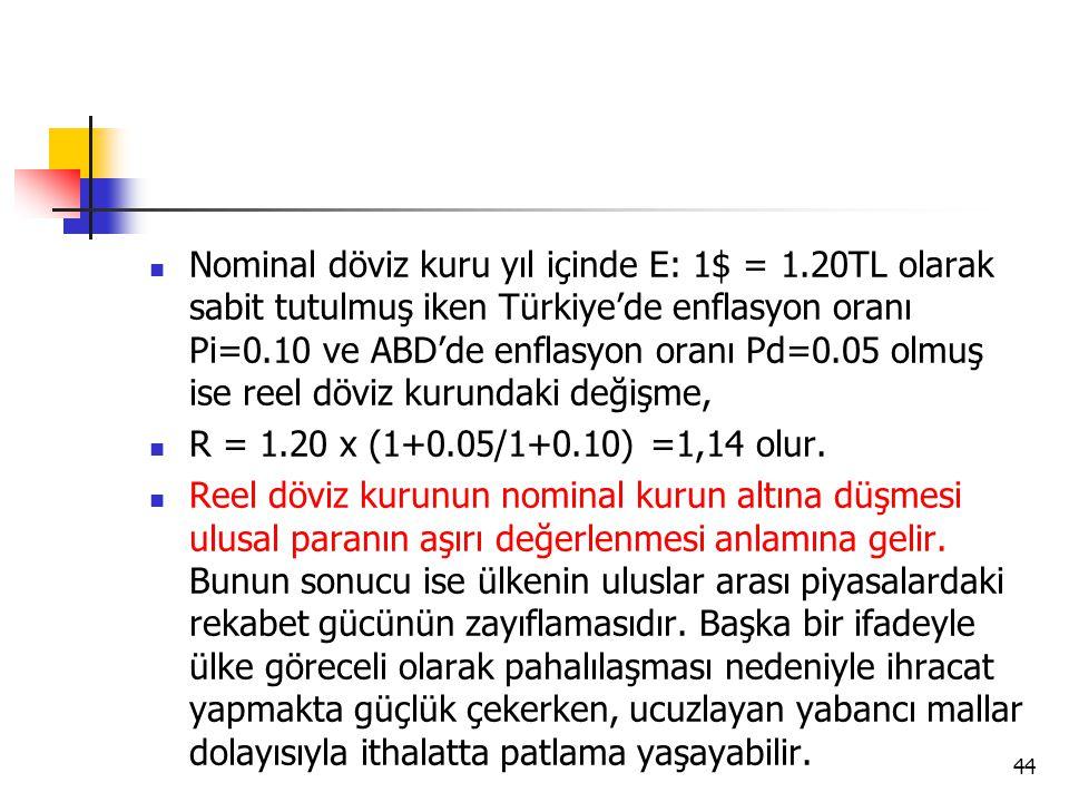  Nominal döviz kuru yıl içinde E: 1$ = 1.20TL olarak sabit tutulmuş iken Türkiye'de enflasyon oranı Pi=0.10 ve ABD'de enflasyon oranı Pd=0.05 olmuş ise reel döviz kurundaki değişme,  R = 1.20 x (1+0.05/1+0.10) =1,14 olur.