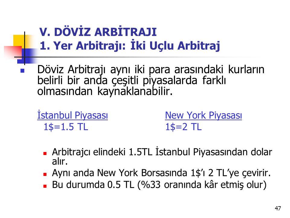 47 V. DÖVİZ ARBİTRAJI 1. Yer Arbitrajı: İki Uçlu Arbitraj  Döviz Arbitrajı aynı iki para arasındaki kurların belirli bir anda çeşitli piyasalarda far