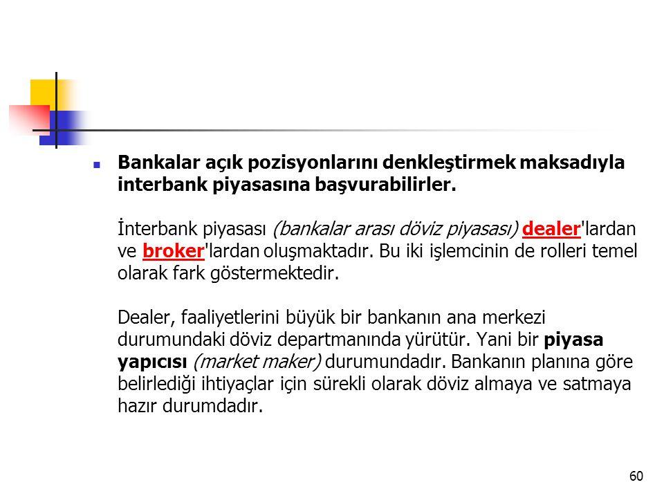 Bankalar açık pozisyonlarını denkleştirmek maksadıyla interbank piyasasına başvurabilirler. İnterbank piyasası (bankalar arası döviz piyasası) deale