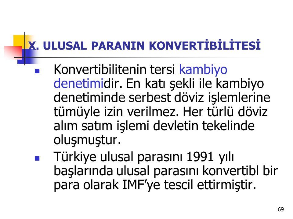 69 X.ULUSAL PARANIN KONVERTİBİLİTESİ  Konvertibilitenin tersi kambiyo denetimidir.