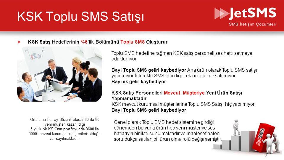 KSK Toplu SMS Satışı KSK Satış Hedeflerinin %5'lik Bölümünü Toplu SMS Oluşturur Toplu SMS hedefine rağmen KSK satış personeli ses hattı satmaya odakla