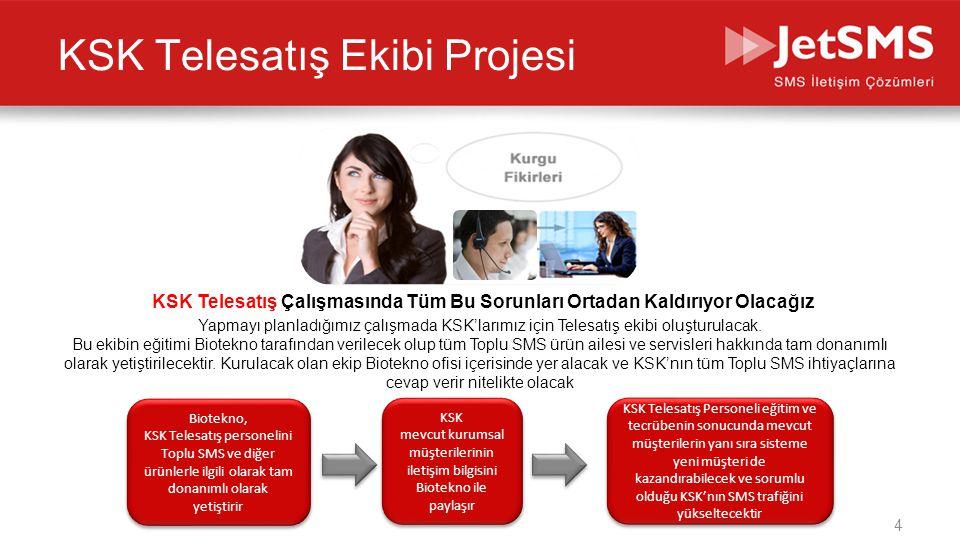 KSK Telesatış Ekibi Projesi KSK Telesatış Çalışmasında Tüm Bu Sorunları Ortadan Kaldırıyor Olacağız Biotekno, KSK Telesatış personelini Toplu SMS ve d