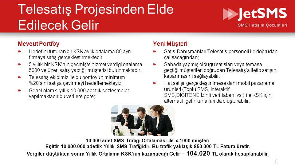 Mevcut Portföy Hedefini tutturan bir KSK aylık ortalama 80 ayrı firmaya satış gerçekleştirmektedir 5 yıllık bir KSK'nın geçmişte hizmet verdiği ortala