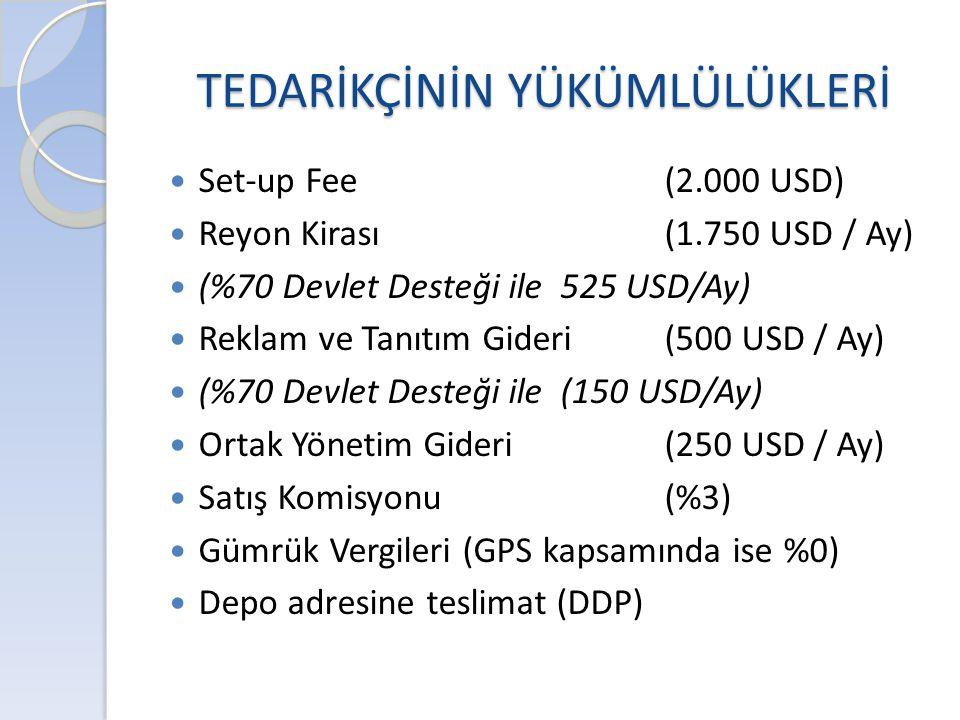 TEDARİKÇİNİN YÜKÜMLÜLÜKLERİ  Set-up Fee (2.000 USD)  Reyon Kirası (1.750 USD / Ay)  (%70 Devlet Desteği ile 525 USD/Ay)  Reklam ve Tanıtım Gideri