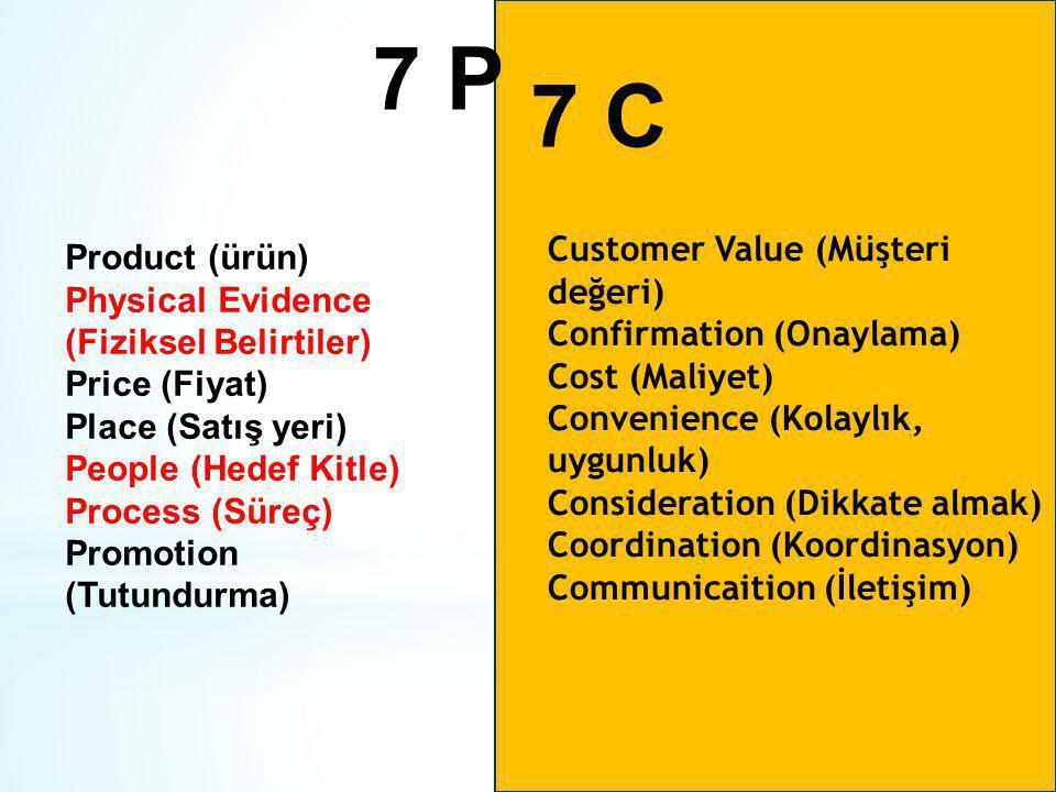 Customer Value (Müşteri değeri) Confirmation (Onaylama) Cost (Maliyet) Convenience (Kolaylık, uygunluk) Consideration (Dikkate almak) Coordination (Ko