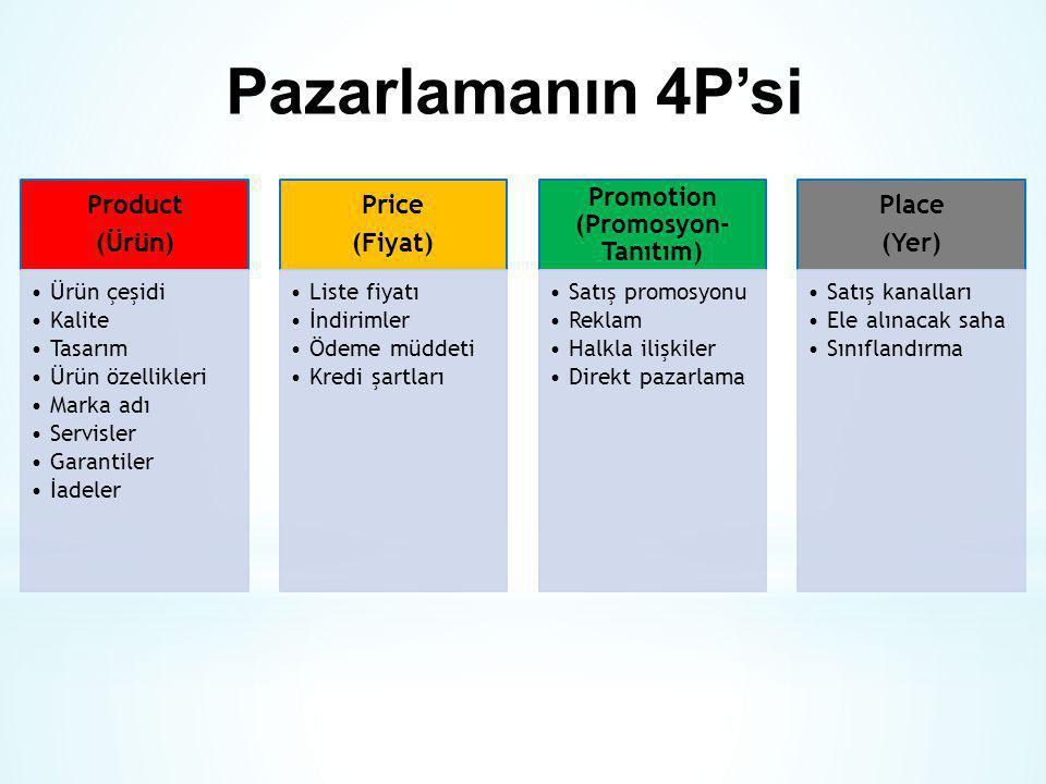 Customer Value (Müşteri değeri) Confirmation (Onaylama) Cost (Maliyet) Convenience (Kolaylık, uygunluk) Consideration (Dikkate almak) Coordination (Koordinasyon) Communicaition (İletişim) 7 P 7 C Product (ürün) Physical Evidence (Fiziksel Belirtiler) Price (Fiyat) Place (Satış yeri) People (Hedef Kitle) Process (Süreç) Promotion (Tutundurma)