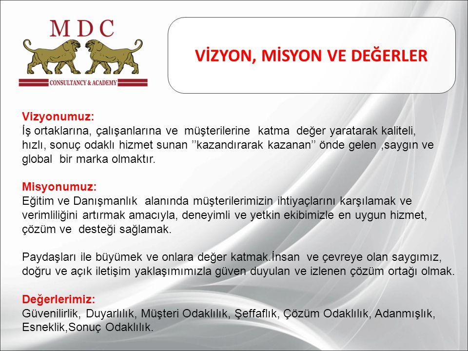 İLETİŞİM & ULAŞIM MDC Consultancy & Academy Büyükdere Caddesi,No:185 Kanyon Ofis Binası Kat:6 34394 Levent - İstanbul Fax : +90 212 319 76 00 GSM:+90 532 400 30 89 huseyin.mandaci@mdc.com.tr www.mdc.com.tr