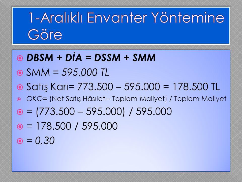  DBSM + DİA = DSSM + SMM  SMM = 595.000 TL  Satış Karı= 773.500 – 595.000 = 178.500 TL  OKO= (Net Satış Hâsılatı– Toplam Maliyet) / Toplam Maliyet